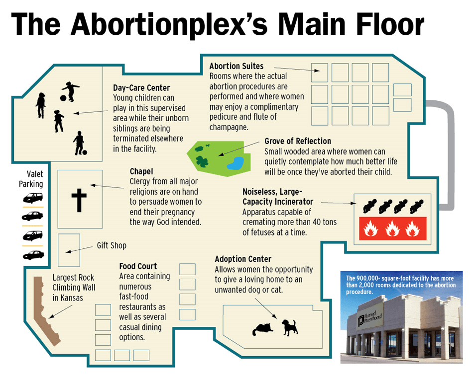 Abortionplex Floor Plan