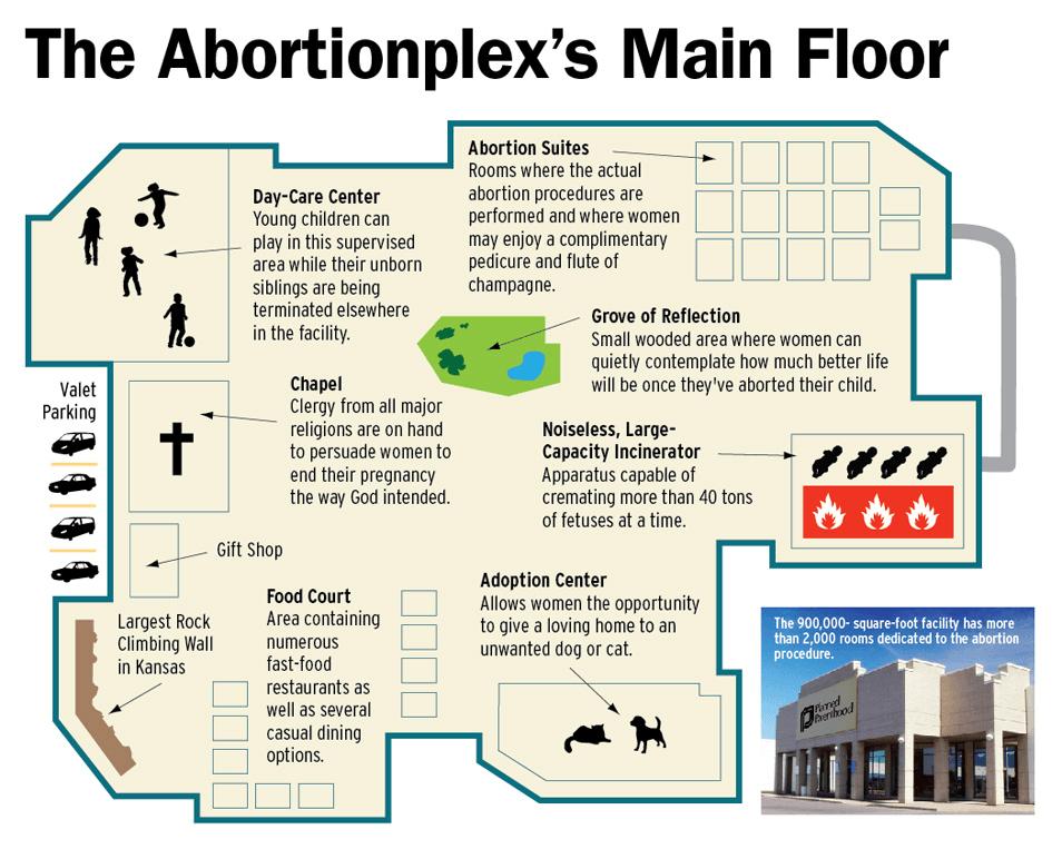 Abortionplex Floor Plan
