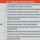 inclusive-boardroom-fig2