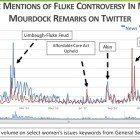mourdock-remarks