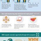 Volunteering-infographic