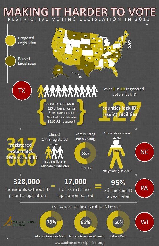 Infographic Voting