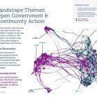 Landscape-Themes