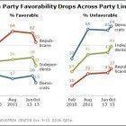 Tea-Party-favorability