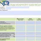 Nonprofit-Dashboard