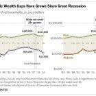 Pew-Racial-Wealth-Gaps1