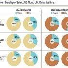 Board-Membership-graphic
