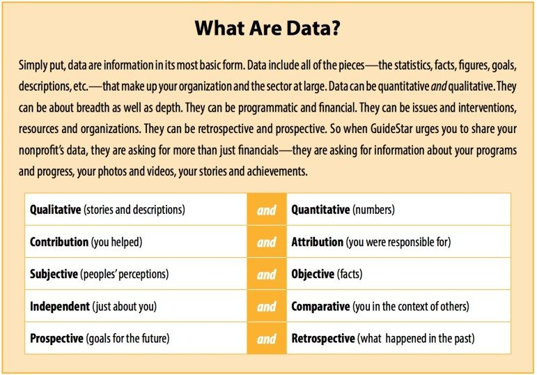 what-are-data