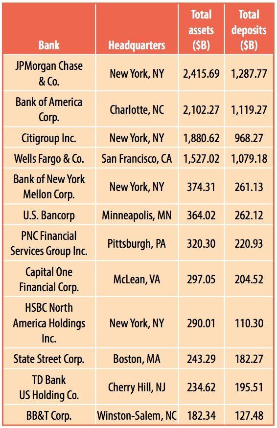 bank-trustees-1