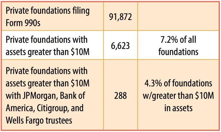 bank-trustees-6
