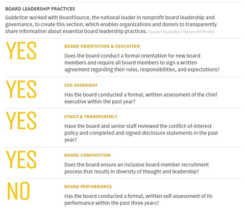 Guidestar Profile: Board Leadership Practices