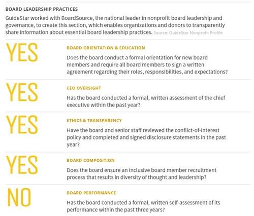 Guidestar Profile: Board Leadership Practices