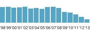 FEGS-graph2