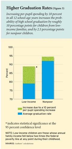 Grad-Rates