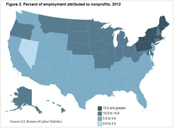 Employment-Fig2