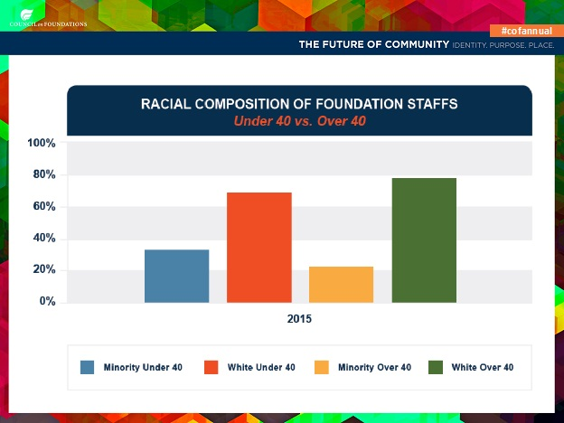 Equity-Racial-Composition-Slide