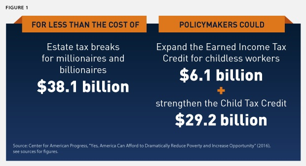 Reducing-Poverty-graphic