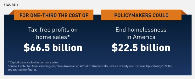Reducing-Poverty-graphic3