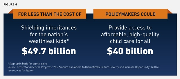 Reducing-Poverty-graphic4