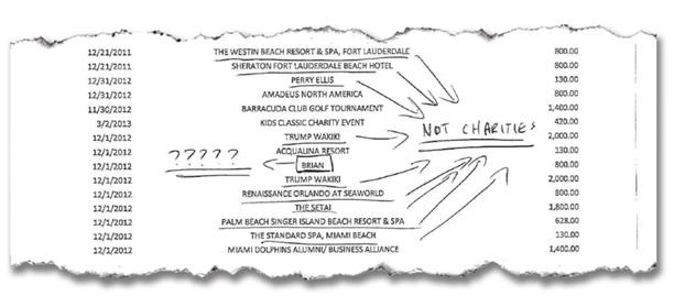 Trump-Contributions