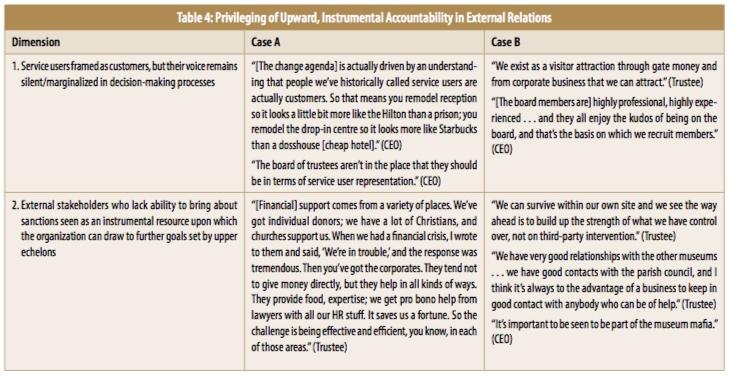 governance-table-4