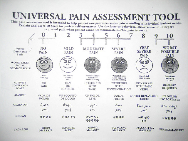 Pain-Assessment