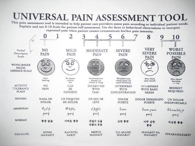 Pain-Assessment