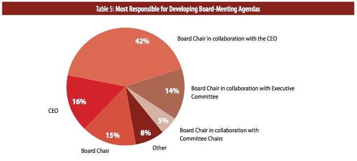 board-chairs-table-v