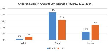 Children-living-in-poverty