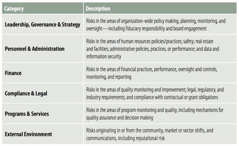 Human resources risk management: Governing people …