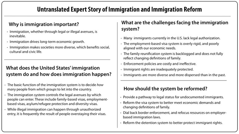 doess immigration contribute to a better Shrm has more than 575 affiliated  for global immigration lynnshotwell@shrmorg  in hr while continuing to contribute to the field by.