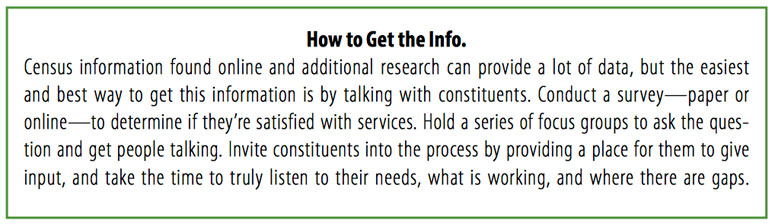 How to Get the Info. Census information found online and additional research can provide a lot of data, but the easiest and best way to get this information is by talking with constituents. Conduct a survey—paper or online—to determine if they're satisfied with services. Hold a series of focus groups to ask the question and get people talking. Invite constituents into the process by providing a place for them to give input, and take the time to truly listen to their needs, what is working, and where there are gaps.