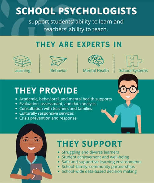Schools Fall Short in Meeting Student Need for Mental ...